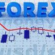 Načini forex trgovanja