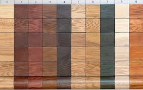 barva za les